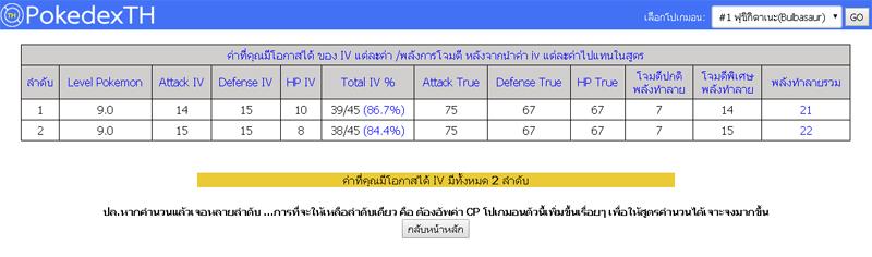 ตัวอย่าง วิธีดูค่า IV ที่เว็บคำนวนอย่างเข้าใจ
