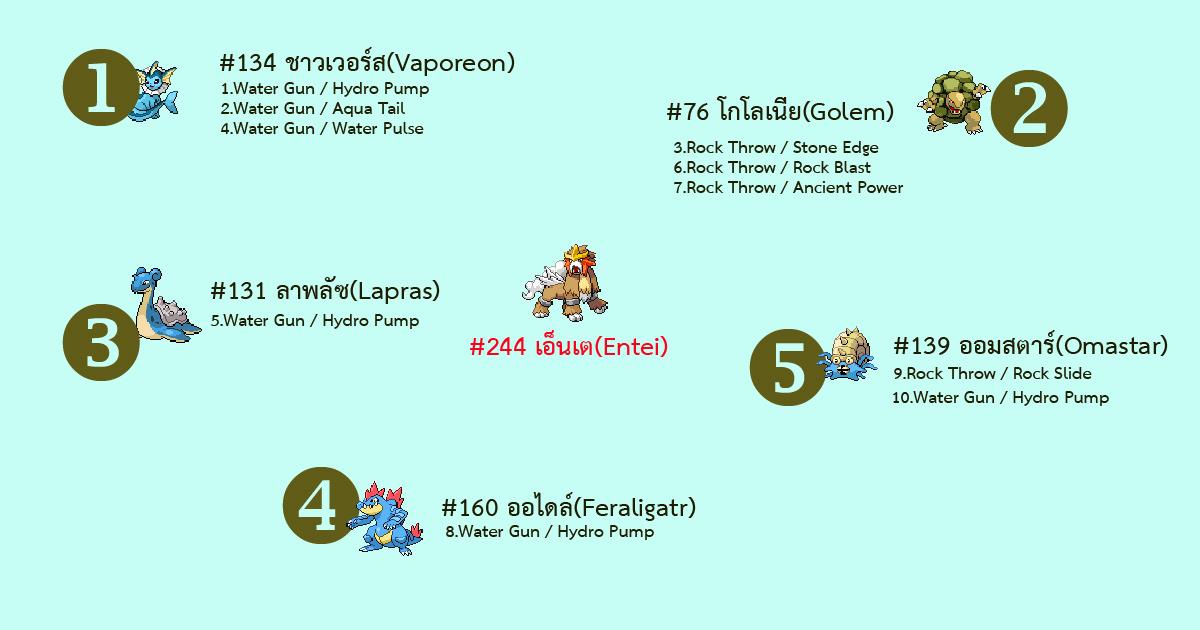5 อันดับโปเกม่อนที่ทีมงานแนะนำในการจัดทัพสู้ Entei(เอ็นเต)