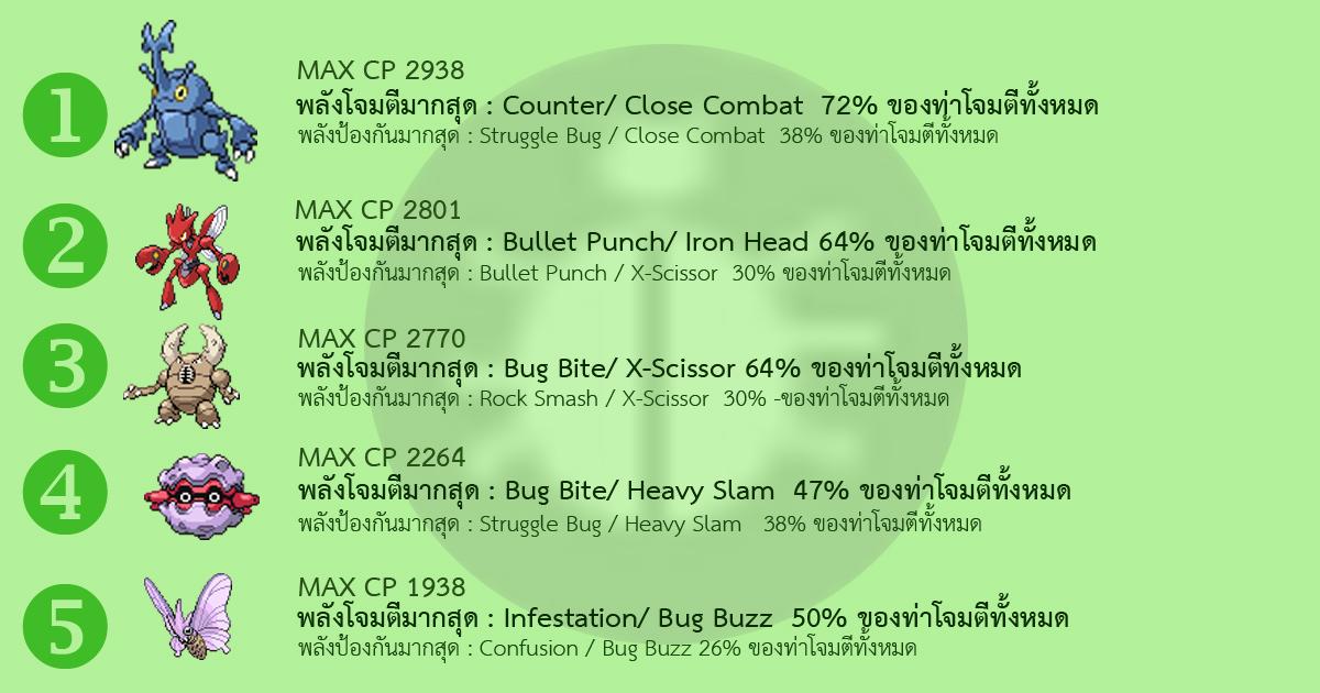 5 อันดับ โปเกมอนธาตุแมลง(ฺBug) ที่ทีมงานแนะนำ